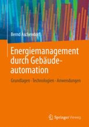 Energiemanagement durch Gebäudeautomation