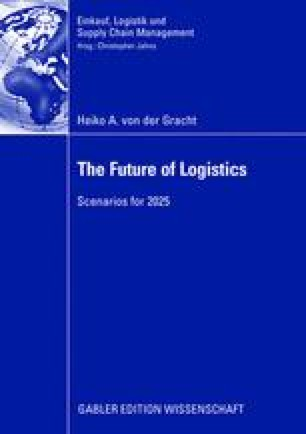The Future of Logistics