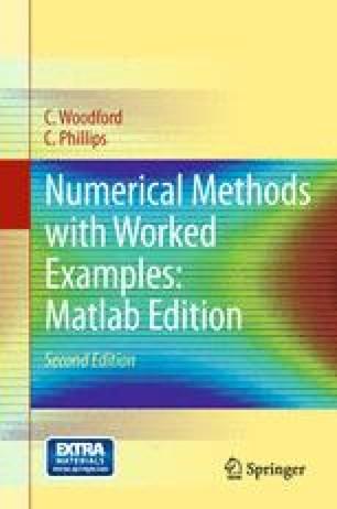 Basic Matlab | SpringerLink