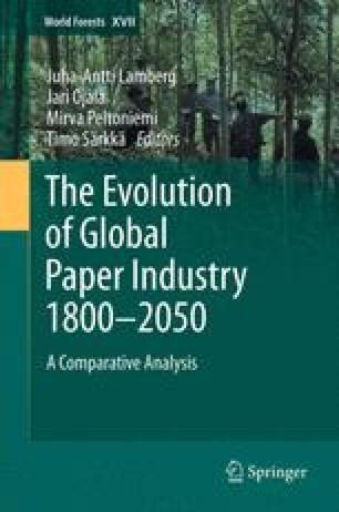 The British Paper Industry, 1800–2000 | SpringerLink