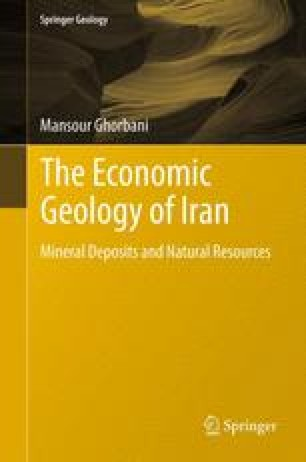 List of Mineral Deposits and Indications of Iran | SpringerLink
