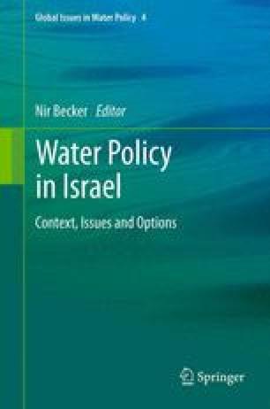 Water Policy in Israel   SpringerLink
