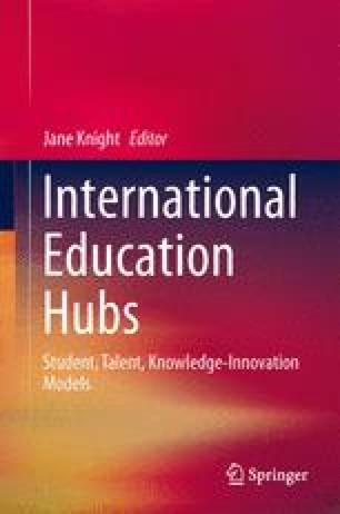 International Education Hubs