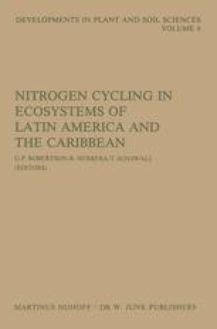 Nitrogen Cycling in Ecosystems of Latin America and the Caribbean