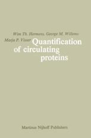 Quantification of Circulating Proteins