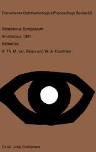Strabismus Symposium Amsterdam, September 3–4, 1981