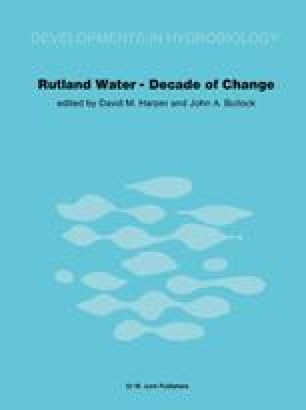 Rutland Water — Decade of Change