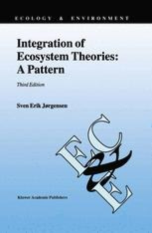 Integration of Ecosystem Theories: A Pattern