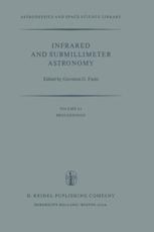 Infrared and Submillimeter Astronomy