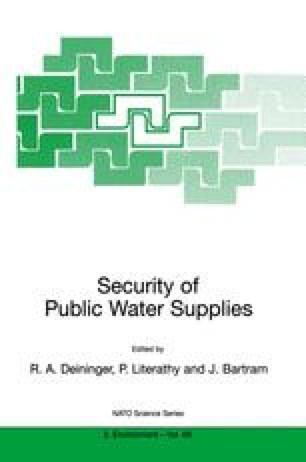 Bureau of Public Water Supply