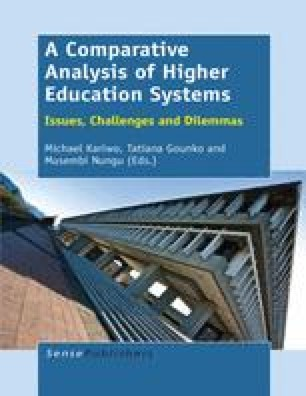 The Challenges Facing Higher Education in India | SpringerLink