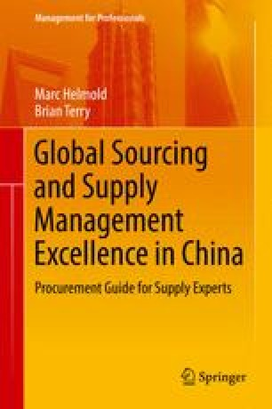 15 Best Practices for SM in China | SpringerLink