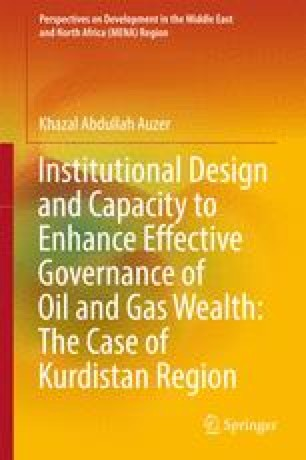 Lessons from Other Petroleum-Rich States | SpringerLink