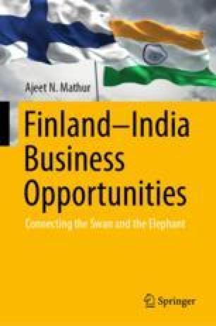 Bridges for Finland–India Business | SpringerLink