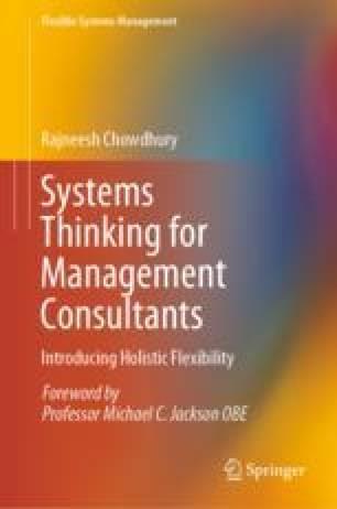 Organisational Development | SpringerLink