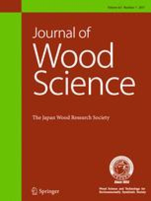 Physiological effects of wood on humans: a review | SpringerLink