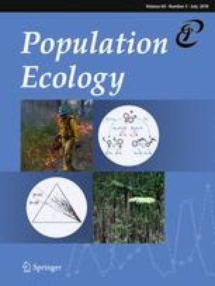 Researches on Population Ecology