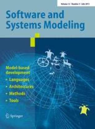 Software And Systems Modeling Home