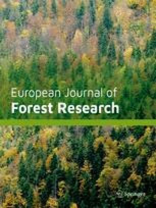 Forstwissenschaftliches Centralblatt