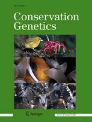 Conservation Genetics