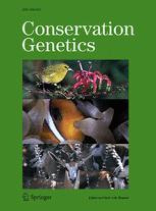 Genetic Variation And Its Relationship To Population Size In