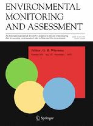 Environmental Monitoring and Assessment