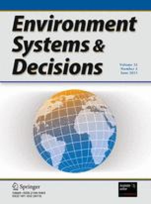Automobile pollution in India and its human impact | SpringerLink
