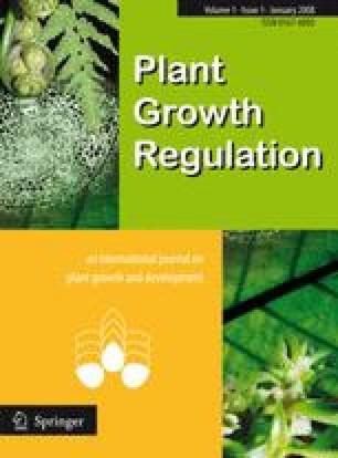 Nitrogen fertility and leaf age effect on ethylene