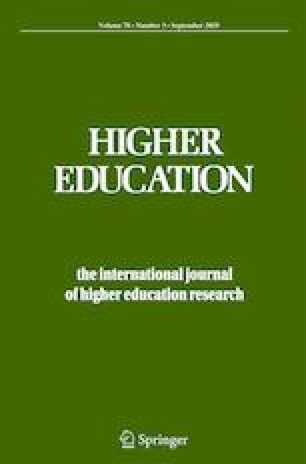 How conceptualisations of curriculum in higher education