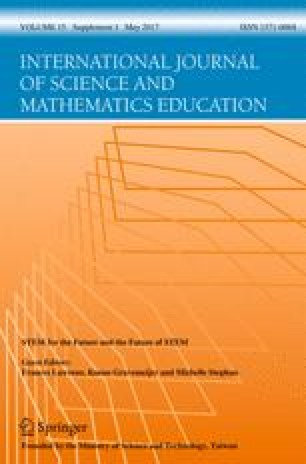 What Mathematics Education May Prepare Students for the