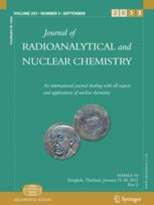 Journal of Radioanalytical and Nuclear Chemistry