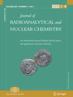 Journal of Radioanalytical and Nuclear Chemistry, 2005–2009