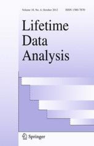 Lifetime Data Analysis