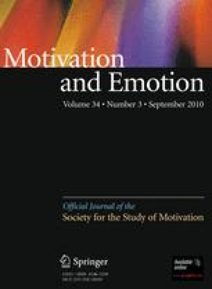 motivation and emotion psychology articles