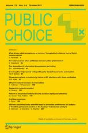 Cracking the whip: spatial voting with party discipline and