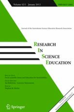 contemporary issues in science education