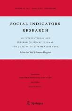 Social Indicators Research