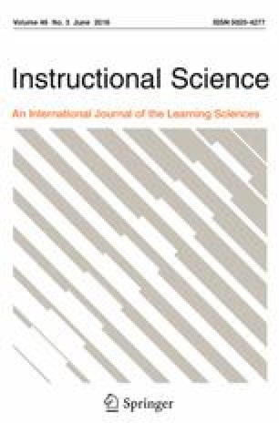Instructional Science