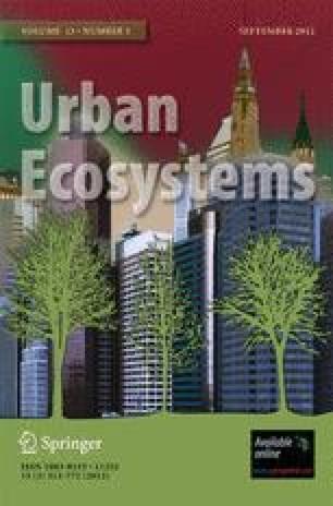 Urban Ecosystems - Springer
