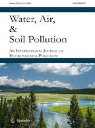 Water, Air, & Soil Pollution