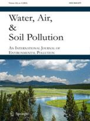 Water, Air, and Soil Pollution