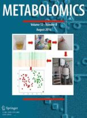 Metabolites | Free Full-Text | An Untargeted Metabolomics