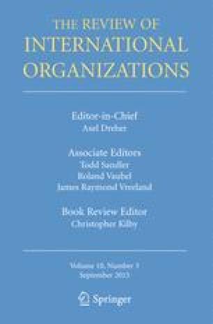 delegation and pooling in international organizations springerlink