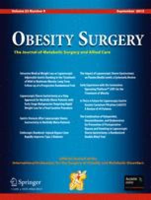 Obesity Surgery