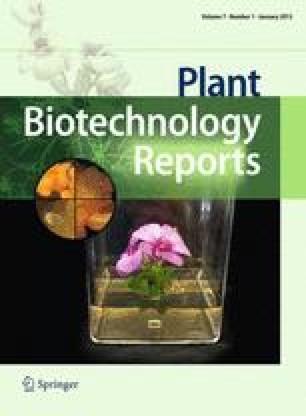 Plant volatiles as method of communication | SpringerLink
