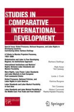 Studies in Comparative International Development