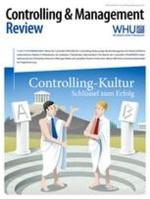 Controlling & Management Review