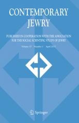 Contemporary Jewry