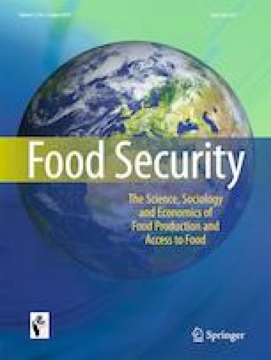 An assessment of the global food security index   SpringerLink