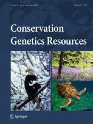 Conservation Genetics Resources